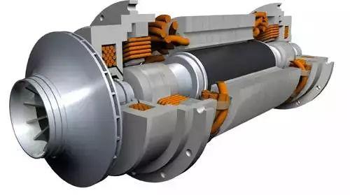 未来离心空压机的黑科技——磁悬浮轴承,一起了解一下!